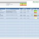 Aktionsplan / ToDo-Liste
