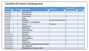 Checkliste Campingurlaub