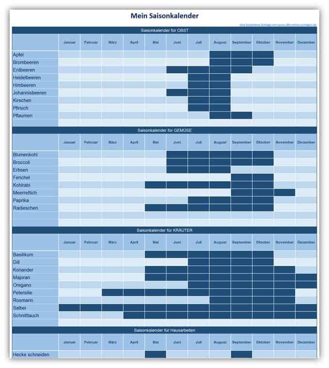 Saisonkalender Excel – Jährlich wiederkehrendes im Griff | Alle ...