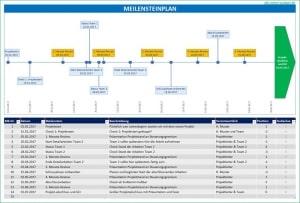 Meilensteinplan – Wichtige Projektphasen abbilden