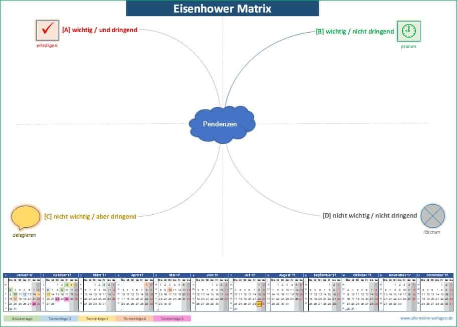 Vorlage Eisenhower Matrix – Prioritäten setzen nach dem Eisenhower Prinzip