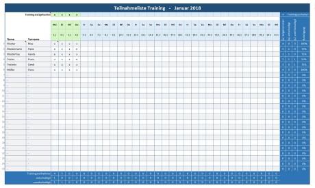 Anwesenheitsliste-Training / Teilnehmerliste-Training
