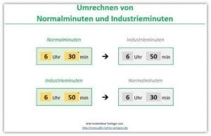Umrechnen von Normalminuten und Industrieminuten