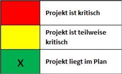 Vorlage Projektstatusbericht Alle Meine Vorlagen De