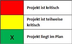 Vorlage Projektstatusbericht