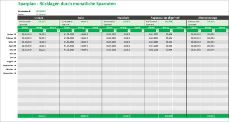 Excel Vorlage Sparplan – Rücklagen durch monatliche Sparraten