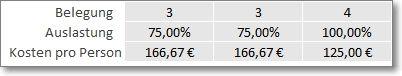 WG-Belegungsplan für Excel