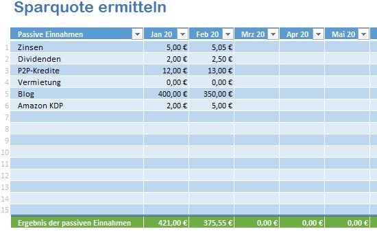 Sparen mit Excel – Sparquote ermitteln