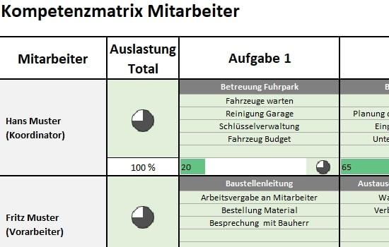 Kompetenzmatrix als Excel Vorlage – Mitarbeiter fördern