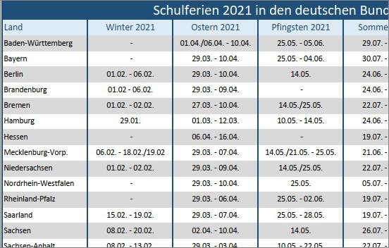 Schulferien 2021 für alle Bundesländer mit Jahreskalender
