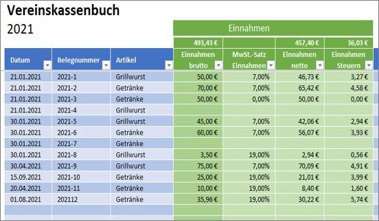 Kassenbuch für Vereine – Excel zum Download