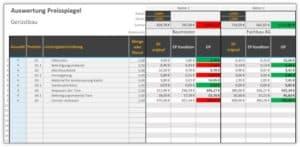 Angebotsvergleich mit Preisspiegel in Excel